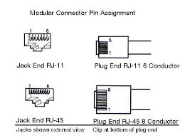 telephone jack definition and use