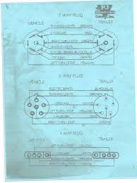 2003 dodge ram 7 pin trailer wiring diagram wiring diagram 2003 dodge ram 1500 4 7 diagram image about ford connector source