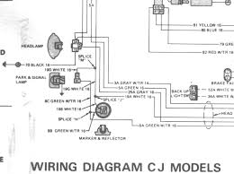 jeep cj wiring diagram brakelights basic wiring 101 getting you started jeepforum com factory wire number in the harness 3 where jeep yj