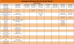 Swingarm Bearing Rebuild Kit For Ktm Husqvarna By Pivot Works