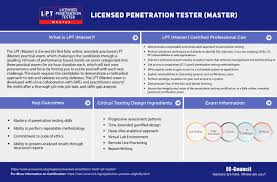 Authorized hacker certified penetration testing services