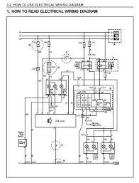 electrical wiring diagram pdf electrical image electrical wiring diagrams pdf wire diagram on electrical wiring diagram pdf