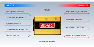 electron speed motec m800 with advanced functions used motec m150 wiring diagram at Motec Wiring Diagram