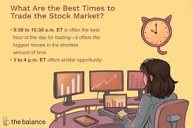 Stock Market Charts You Never Saw The Best Times Of The Day To Buy And Sell Stocks