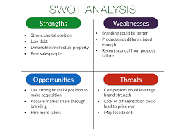 Swot Analysis Example SWOT Analysis IPowerIdeas 23