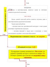 Оформление главы курсовой yafilosof Оформление 2 главы курсовой