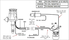 gm wiring diagrams online wiring diagram Olds 88 Ignition Coil Wiring Diagram For Harley Dyna