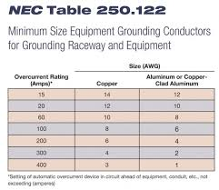 Ground Size Chart Ground Size Chart Best Diagram Collection