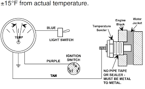 842a troubleshooting teleflex water temperature gauges on auto gauge water temp wiring diagram