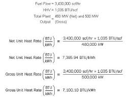 Heat Rate Basics Industrial Wiki Odesie By Tech Transfer