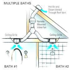 Installing Bathroom Fan Amazing Lovely Bathroom Roof Vent Exhaust Fan Roof Vent Bathroom Vent Roof
