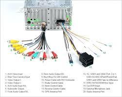 audio output to usb wiring jnvalirajpur com audio output to usb wiring full size of 5 pin din to connector wiring diagram 2