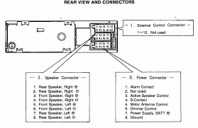 sony car stereo wiring diagram car stereo speaker wiring \u2022 wiring car stereo wiring color codes at Car Deck Wiring Diagram