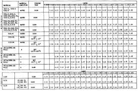 Sheet Metal Bend Radius Chart Metric Best Picture Of Chart