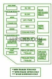 fuse box ford 2003 crown victoria diagram 2004 crown victoria fuse box 2003 crown victoria fuse box diagram box