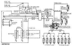 f350 wiring diagram malochicolove com f350 wiring diagram 7 3 fuse diagram 5 ford starter wiring wiring 2008 f350 ac wiring
