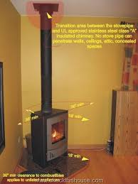 connector or stove pipe is the metal and ings that connect a woodstove to the metal or masonry chimney venting at the ceiling or wall