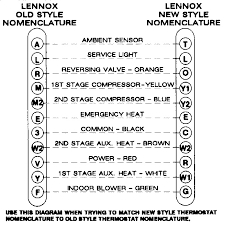 lennox electric furnace wiring diagram wiring diagram and brown wire thermostat at 4 Wire Thermostat Wiring Color Code