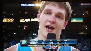 timofey mozgov 93 points. Contemporary Timofey Correction 93 Points Mozgov  For Timofey Points N