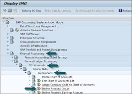 T Code To Display Chart Of Accounts In Sap Sap Fi Coa Group Tutorialspoint