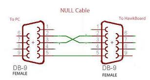 hawkboard beginnersguide elinux org below is wiring diagram null cable hb jpg