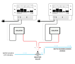 2 battery boat wiring diagram hbphelp me Twin-Engine Boat Battery Wiring Diagram 2 inspirationa wiring diagram for 2 batteries on a boat nawuza org and battery