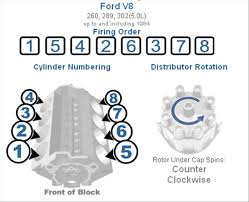 similiar mustang firing order keywords 93 ford bronco 5 0 engine diagram 93 get image about wiring