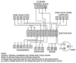 potterton gold unvented water heater installation owner guide 9 schematic wiring diagram 3 port mid position valve system n b must be used in conjunction 2 port zone valve supplied