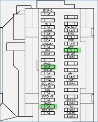 2005 toyota matrix fuse box diagram 2005 toyota tacoma fuse box fuse box location toyota corolla 2005 2005 toyota matrix fuse box diagram luxury 2006 toyota matrix fuse 2006 toyota matrix fuse box