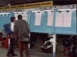 Can We Access The Railway Reservation Charts Online Quora