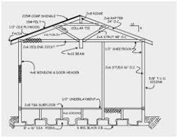 how to wire a shed for electricity diagram fabulous electrical how to wire a shed for electricity diagram new wiring diagram for shed wiring wiring diagram