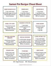 Instant Pot Conversion Chart Converting Recipes For Instant Pot Chart Favland Org