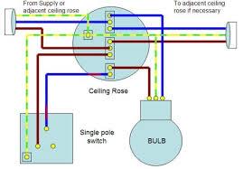ceiling light wiring diagram hostingrq com ceiling light wiring diagram basic ceiling light wiring diagram nilza wiring diagram