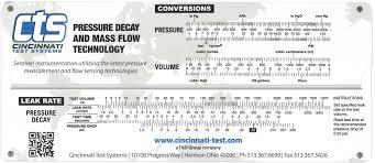 Free Leak Rate Calculator Leak Rate Calculator