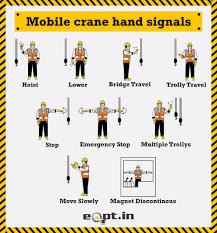 Mobile Crane Hand Signals Hand Signals Industrial Safety