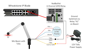 application note lighting mic arm tally rings wheatnet ip the diagram above demonstrates how it all goes together all that is required to make the proper connections are the mic arm tally light built in