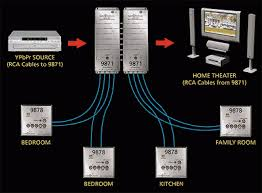 rca cat5 wall plate wiring diagram wiring diagram rca wall plate rj45 wiring diagram images