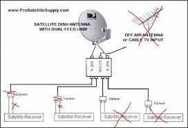 directv whole home dvr wiring diagram directv free wiring regarding direct tv wiring diagram