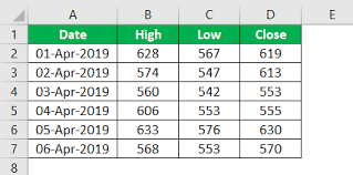 C Chart Example Control Charts In Excel Guide To Create Top 4 Types Of