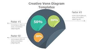 Venn Diagram Google Slides Google Slides Venn Diagram Magdalene Project Org