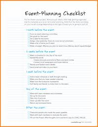 Checklist Examples Post Project Evaluation Implementation Review