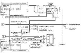 boss v snow plow wiring diagram solidfonts western wiring unimount hb5 boss snow plow rt3 wiring diagram