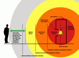 2018 Arc Flash Ppe Requirements Chart Arc Flash And Shock Hazard Boundaries Explained