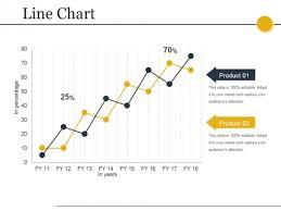 Line Chart Ppt Line Chart Ppt Powerpoint Presentation Ideas Demonstration