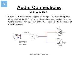 xlr wire diagram xlr image wiring diagram 4 pin mini xlr wiring diagram jodebal com on xlr wire diagram