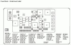 fuse box diagram for 2005 chevy cobalt diy enthusiasts wiring Chevy Headlight Wiring Diagram chevy cobalt fuse box diagram radio wiring diagrams wire impala rh tilialinden com 2009 chevy cobalt
