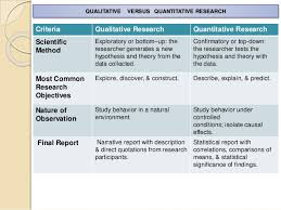 best qualitative research images on Pinterest   Research