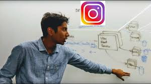 Grokking The System Design Interview Pdf Designing Instagram System Design Of News Feed