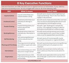 best occupational therapy ot images  8 key executive function skills cheat sheet