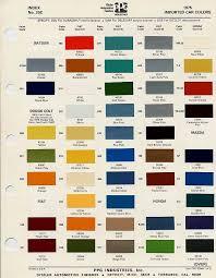 Fiat Paint Color Chart Paint Color Codes Get Rid Of Wiring Diagram Problem
